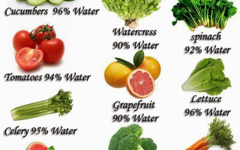 Top water containing foods to eat in summer